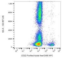 CD22 Antibody - Surface staining of CD22 in human peripheral blood cells with anti-CD22 (IS7) azide free, GAM-APC.