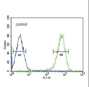 DLAT / PDC-E2 Antibody - DLAT Antibody flow cytometry of HepG2 cells (right histogram) compared to a negative control cell (left histogram). FITC-conjugated goat-anti-rabbit secondary antibodies were used for the analysis.