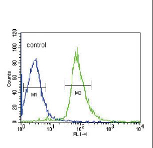 EHD3 Antibody - EHD3 Antibody flow cytometry of HepG2 cells (right histogram) compared to a negative control cell (left histogram). FITC-conjugated goat-anti-rabbit secondary antibodies were used for the analysis.