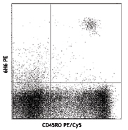 IL3RA / CD123 Antibody - Human peripheral blood lymphocytes stained with 6H6 PE and CD45RO PE/Cy5